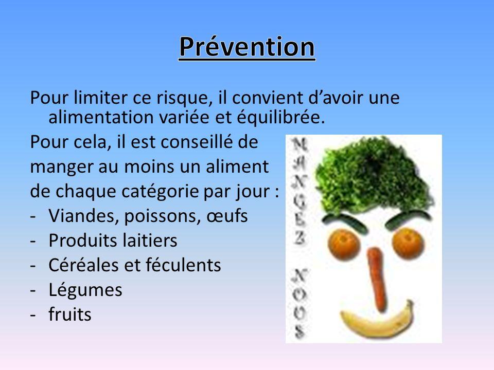 Prévention Pour limiter ce risque, il convient d'avoir une alimentation variée et équilibrée. Pour cela, il est conseillé de.