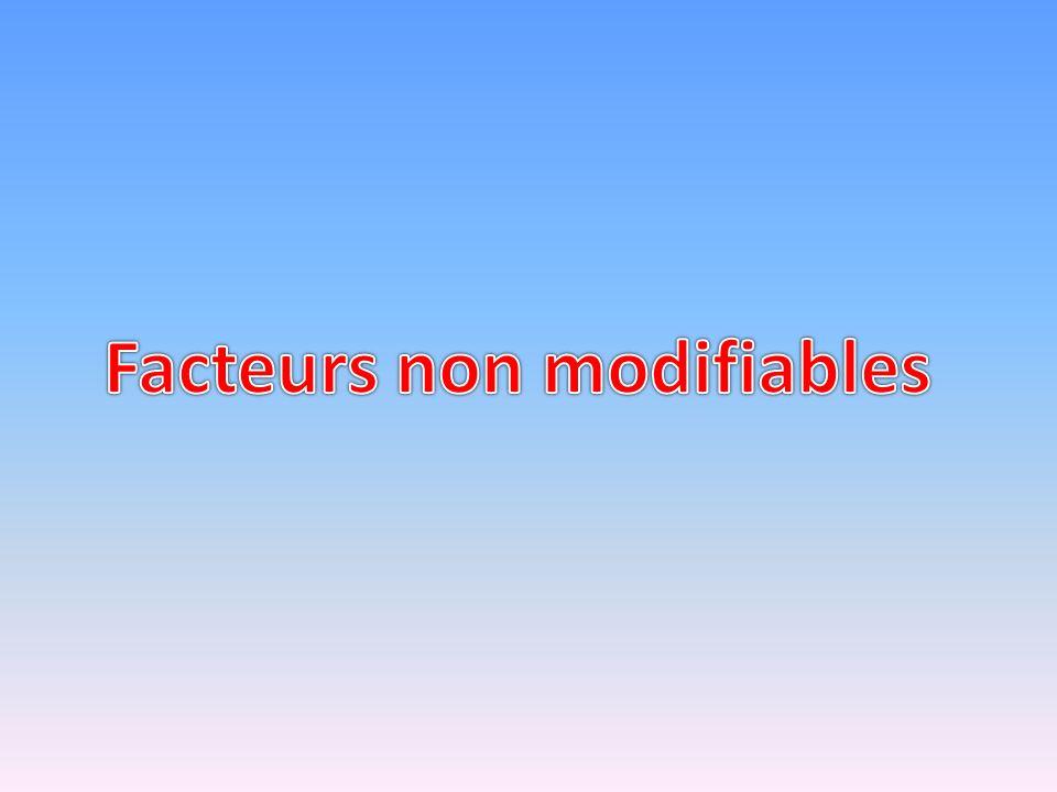 Facteurs non modifiables