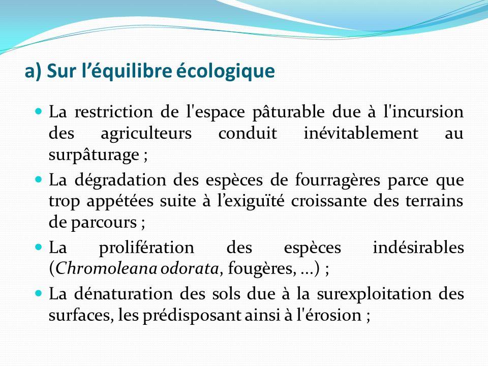 a) Sur l'équilibre écologique