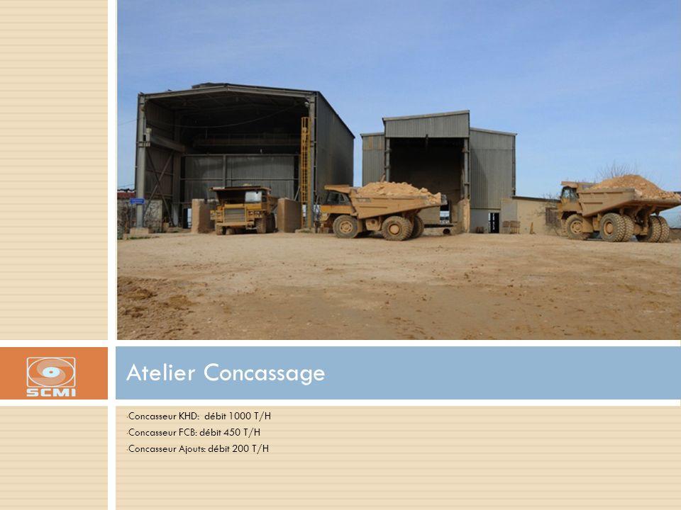 Atelier Concassage Concasseur KHD: débit 1000 T/H