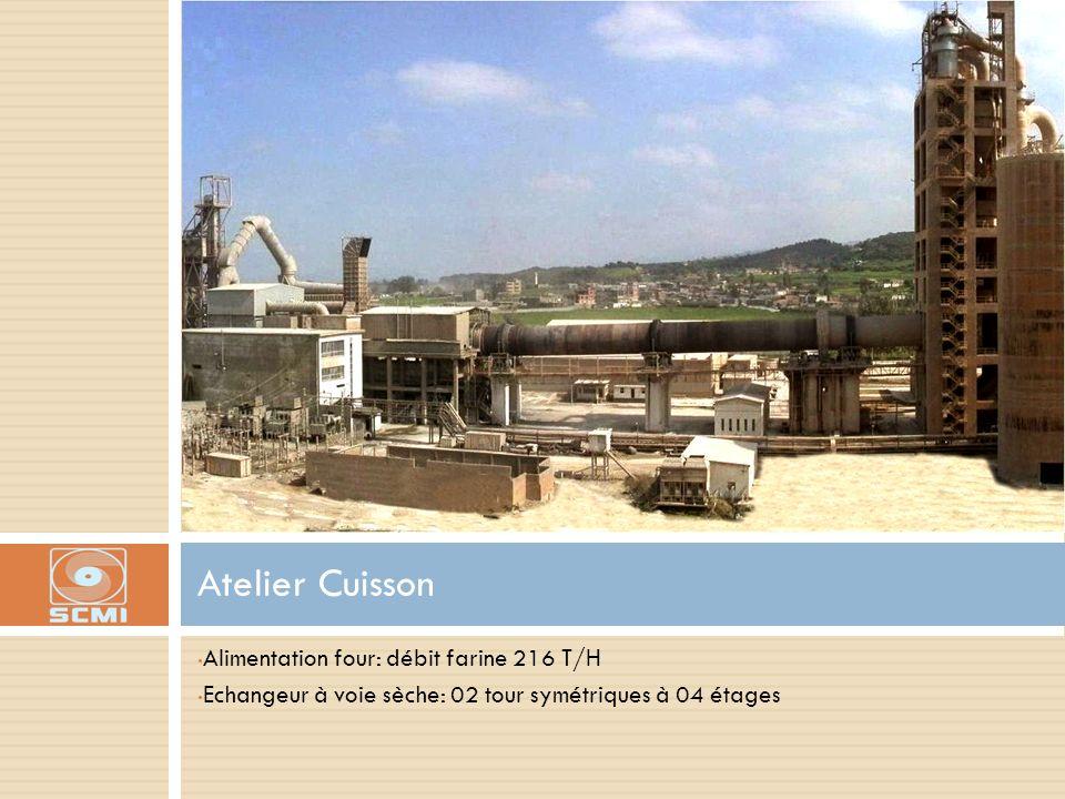 Atelier Cuisson Alimentation four: débit farine 216 T/H