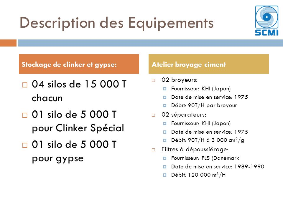 Description des Equipements
