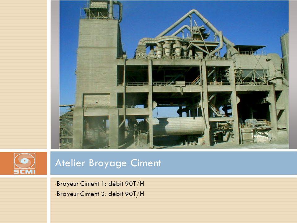 Atelier Broyage Ciment