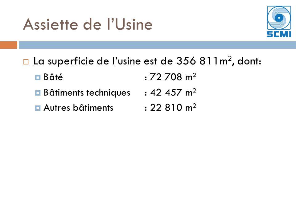 Assiette de l'Usine La superficie de l'usine est de 356 811m2, dont: