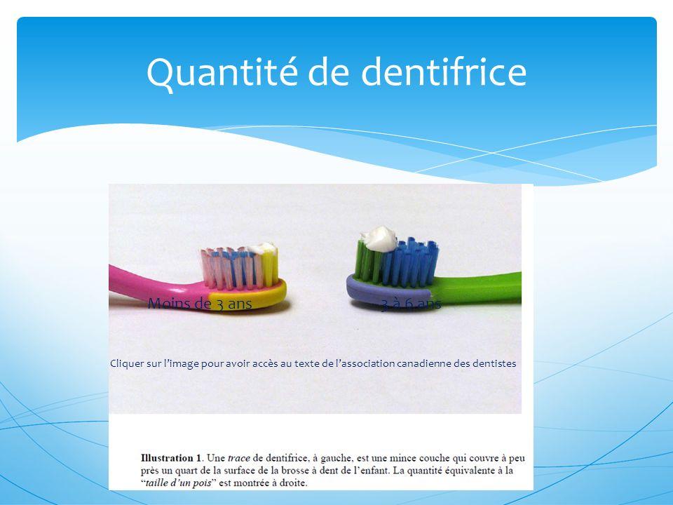 Quantité de dentifrice