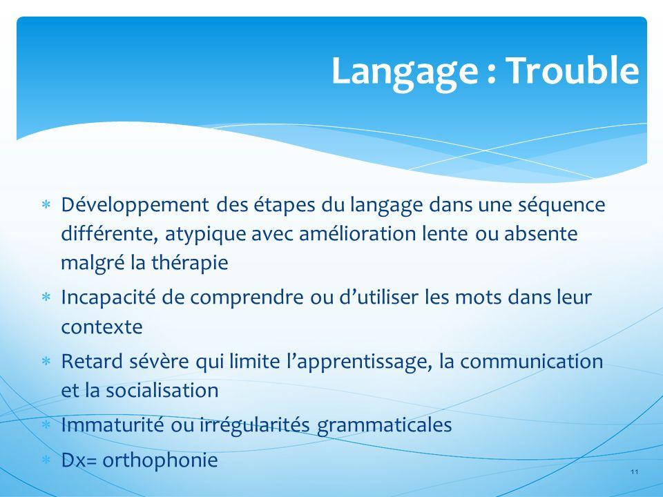 Langage : Trouble Développement des étapes du langage dans une séquence différente, atypique avec amélioration lente ou absente malgré la thérapie.