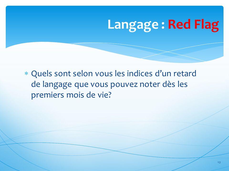 Langage : Red Flag Quels sont selon vous les indices d'un retard de langage que vous pouvez noter dès les premiers mois de vie