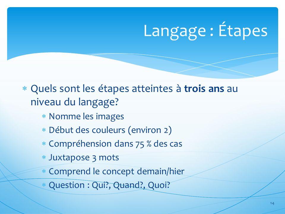 Langage : Étapes Quels sont les étapes atteintes à trois ans au niveau du langage Nomme les images.