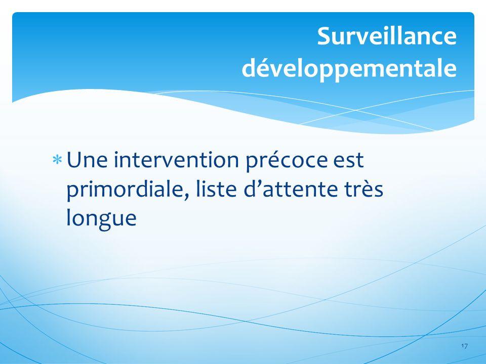 Surveillance développementale
