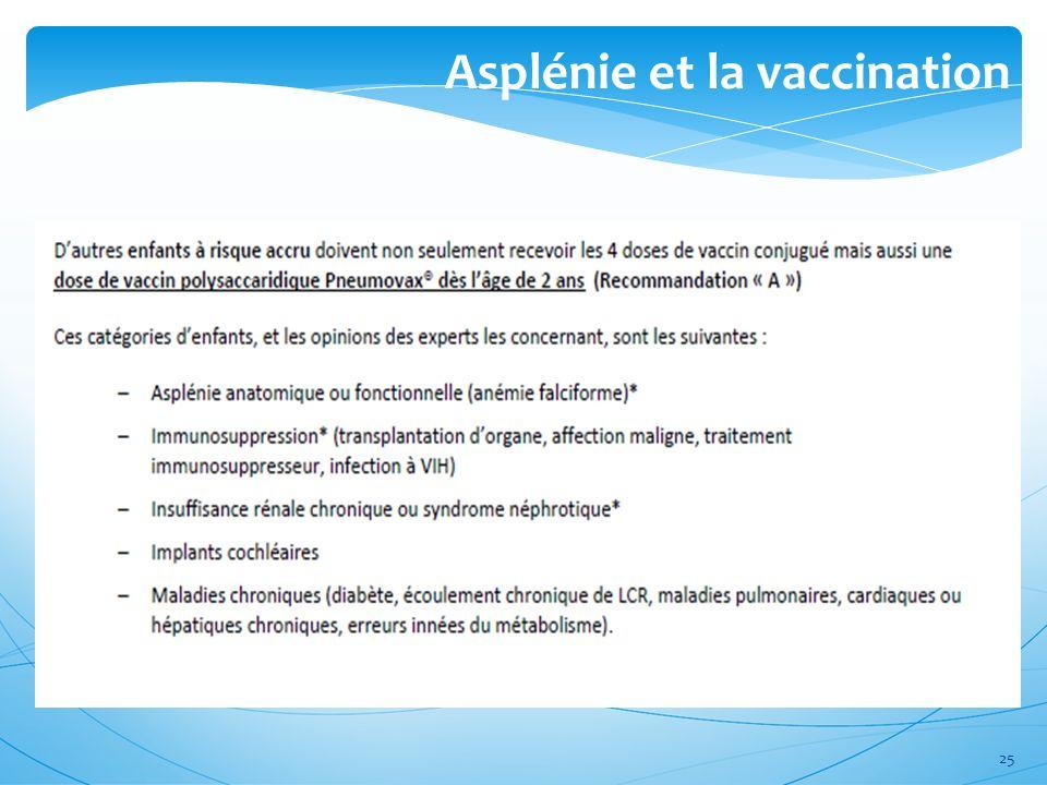 Asplénie et la vaccination