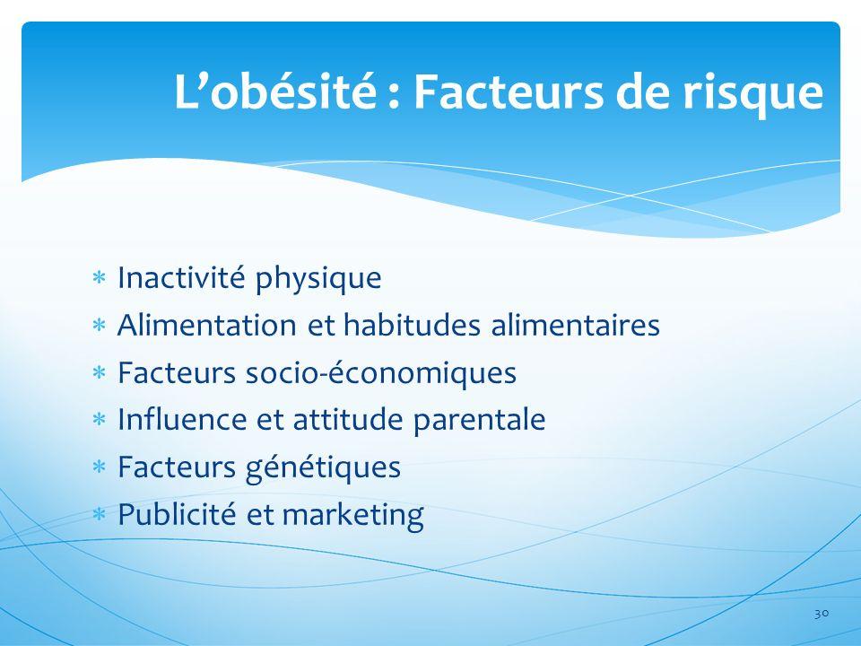 L'obésité : Facteurs de risque