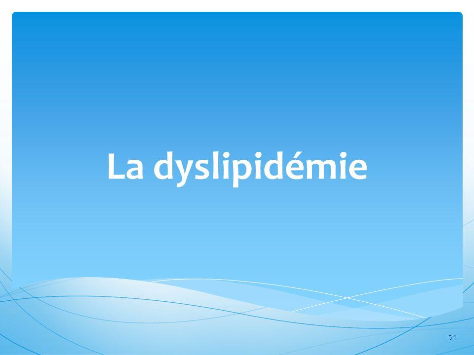La dyslipidémie