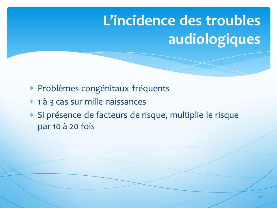 L'incidence des troubles audiologiques