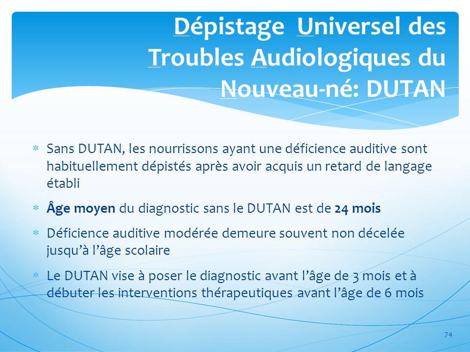 Dépistage Universel des Troubles Audiologiques du Nouveau-né: DUTAN