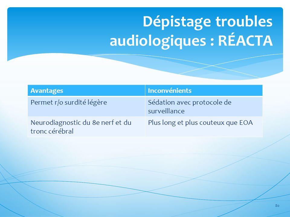 Dépistage troubles audiologiques : RÉACTA