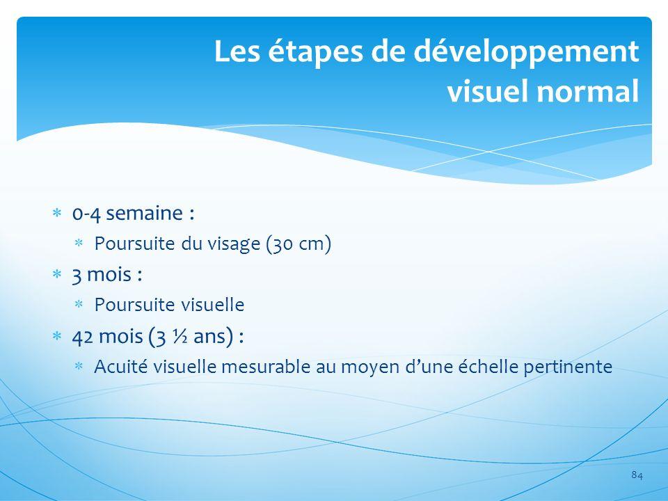 Les étapes de développement visuel normal