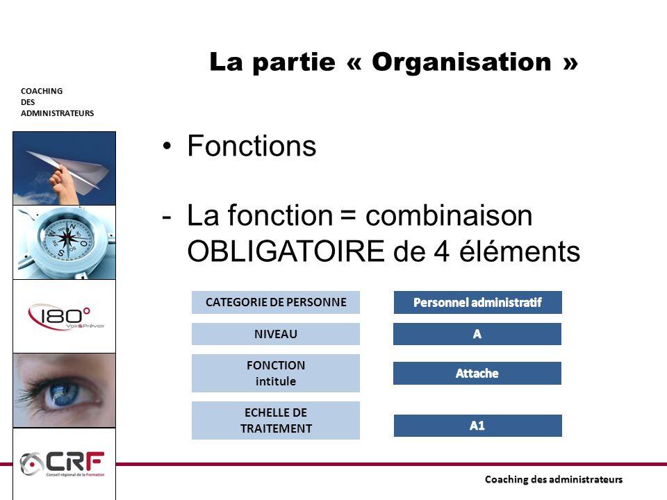 La partie « Organisation »