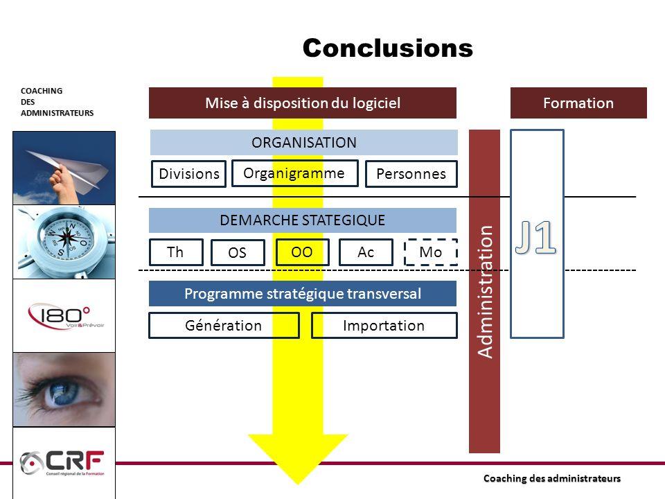 J1 Conclusions Administration Mise à disposition du logiciel Formation
