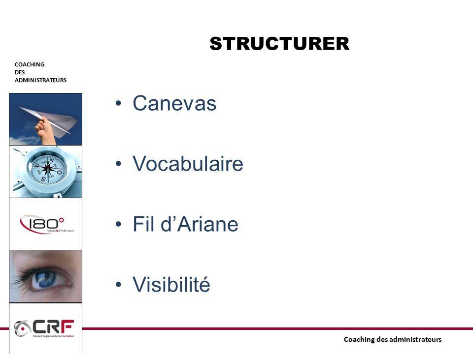Canevas Vocabulaire Fil d'Ariane Visibilité STRUCTURER