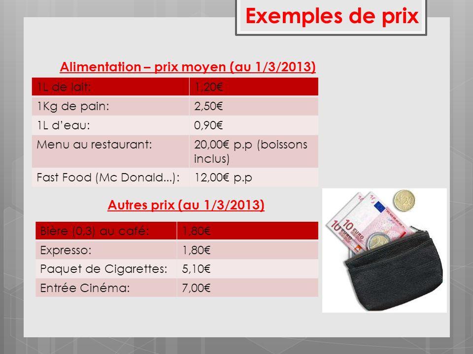Alimentation – prix moyen (au 1/3/2013)