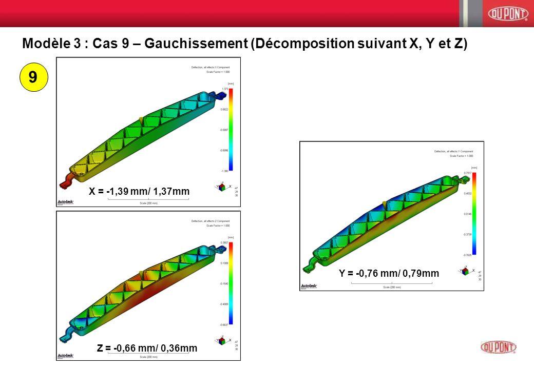 Modèle 3 : Cas 9 – Gauchissement (Décomposition suivant X, Y et Z)