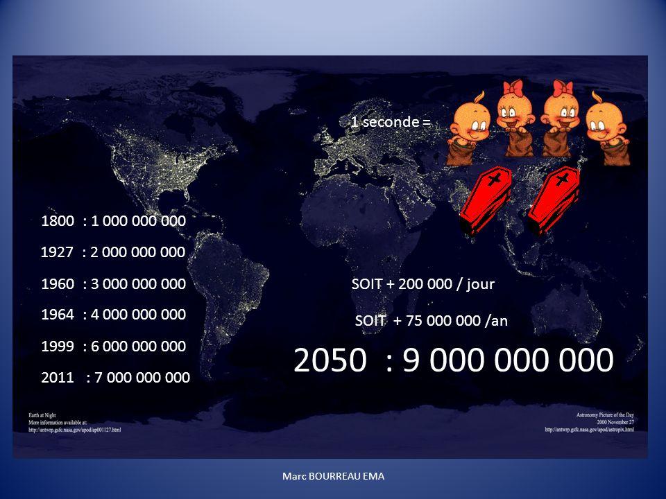 1 seconde = 1800 : 1 000 000 000. 1927 : 2 000 000 000. 1960 : 3 000 000 000. SOIT + 200 000 / jour.