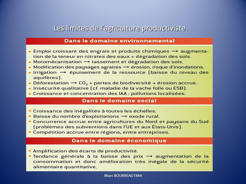 Les limites de l'agriculture productiviste.