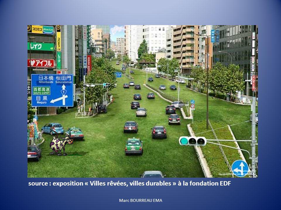 source : exposition « Villes rêvées, villes durables » à la fondation EDF