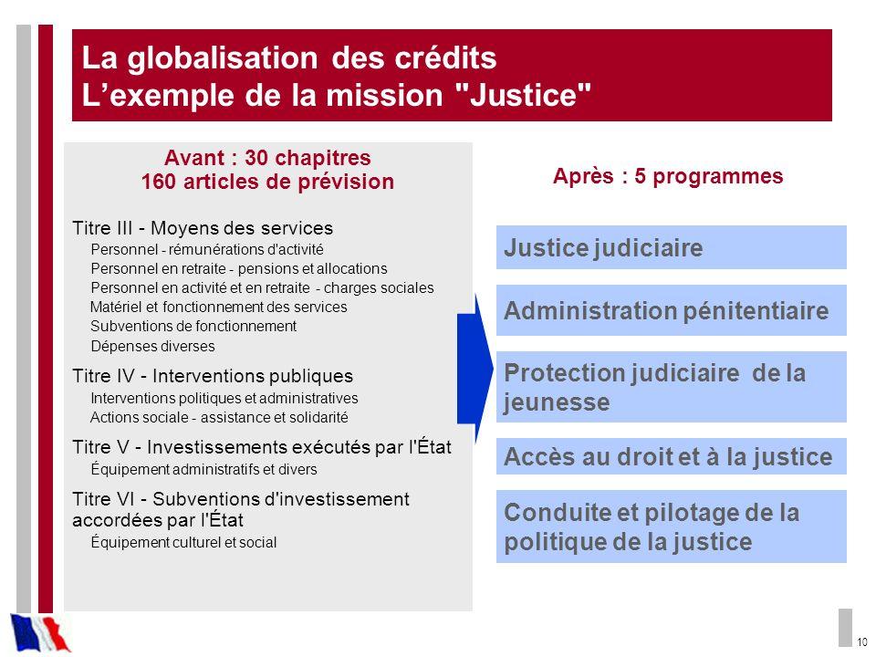 La globalisation des crédits L'exemple de la mission Justice