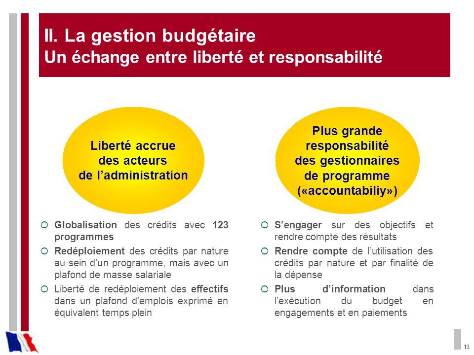 II. La gestion budgétaire Un échange entre liberté et responsabilité