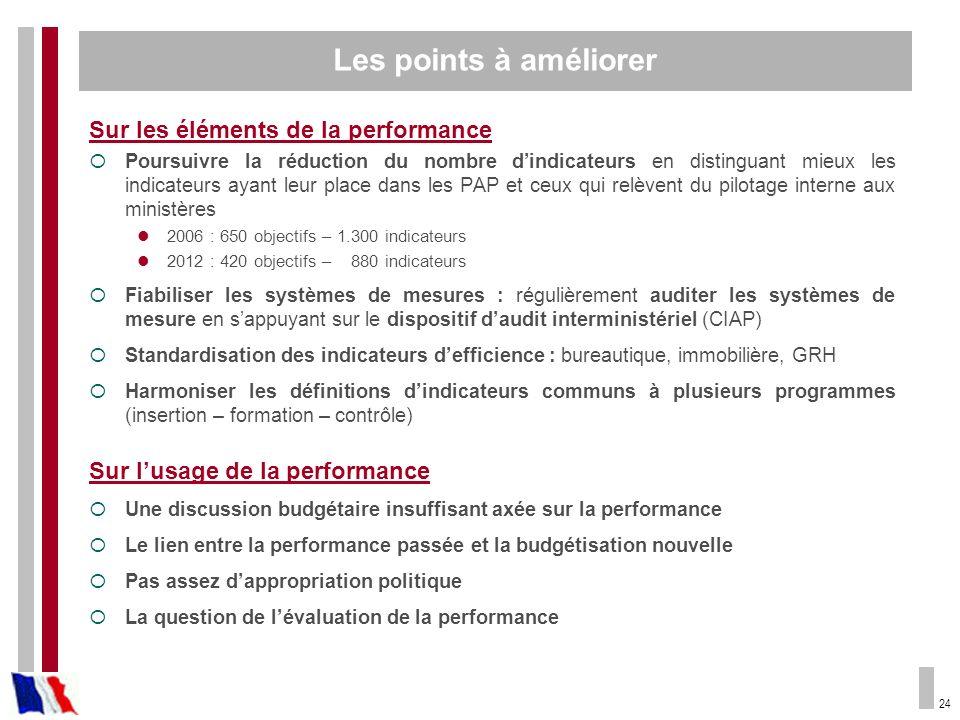 Les points à améliorer Sur les éléments de la performance