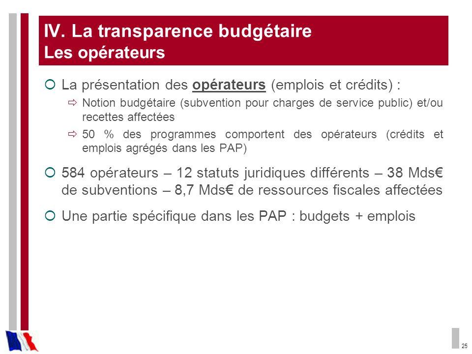 IV. La transparence budgétaire Les opérateurs