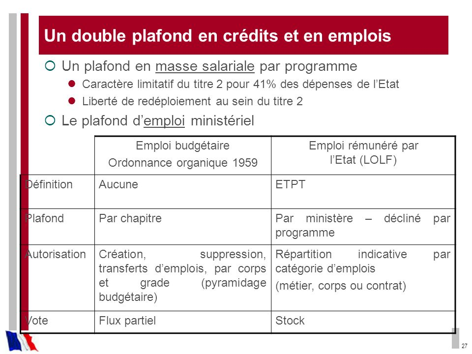 Un double plafond en crédits et en emplois