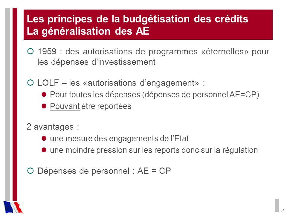 Les principes de la budgétisation des crédits La généralisation des AE