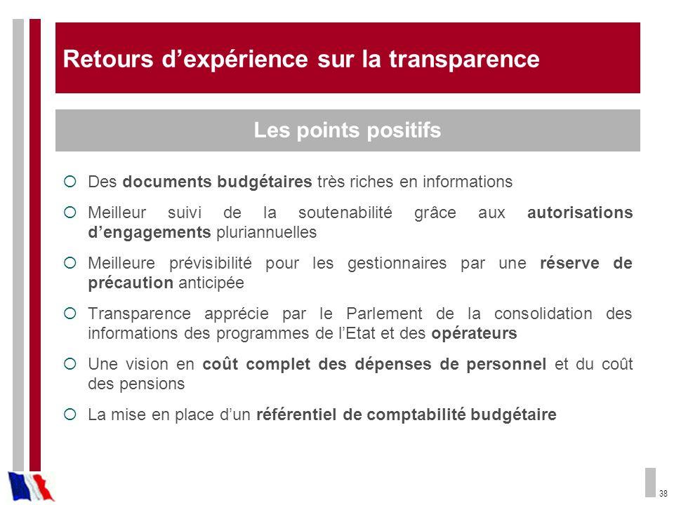 Retours d'expérience sur la transparence