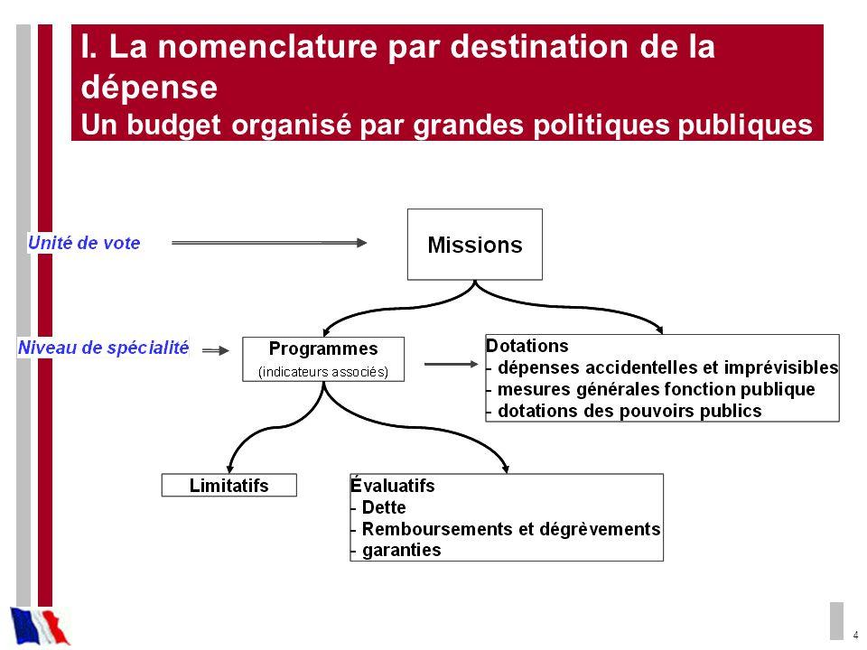 I. La nomenclature par destination de la dépense Un budget organisé par grandes politiques publiques