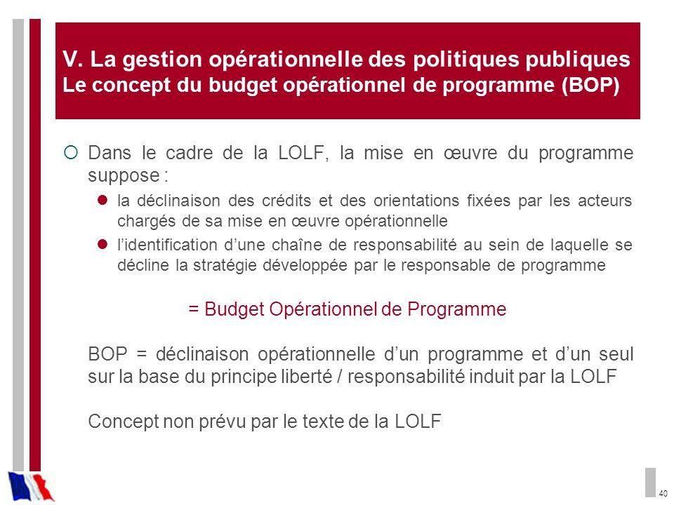 = Budget Opérationnel de Programme