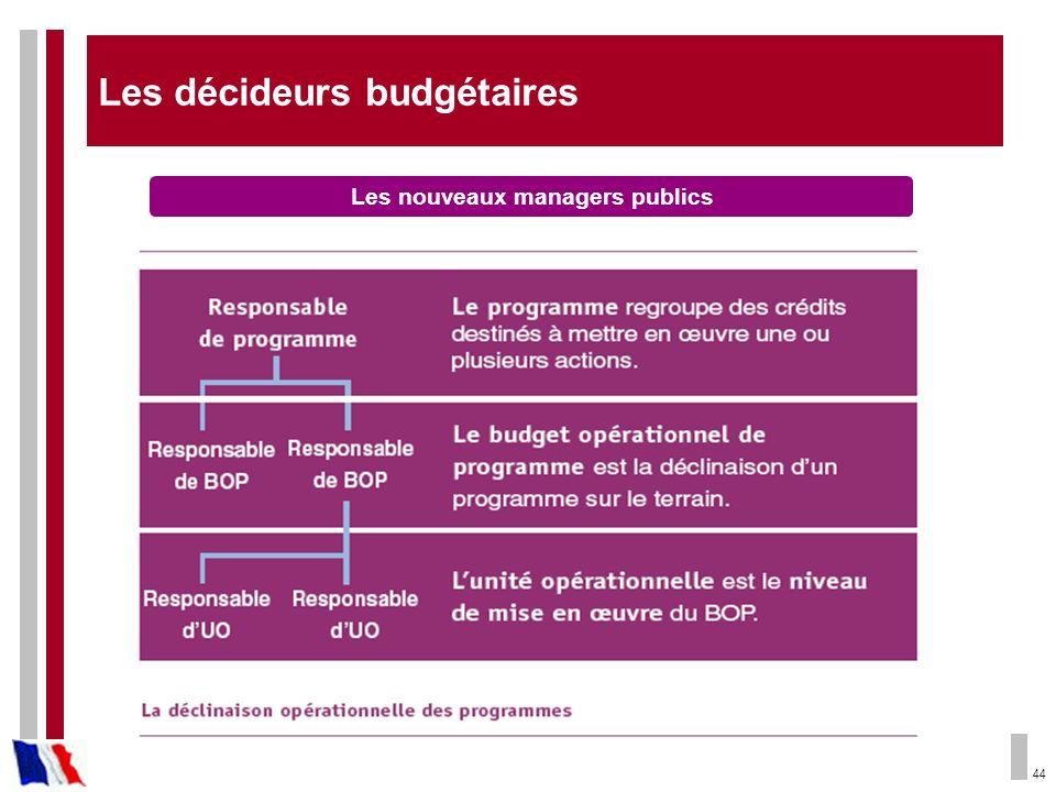 Les décideurs budgétaires