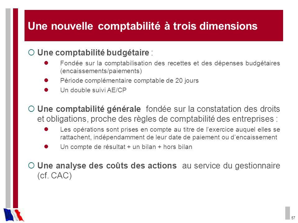 Une nouvelle comptabilité à trois dimensions