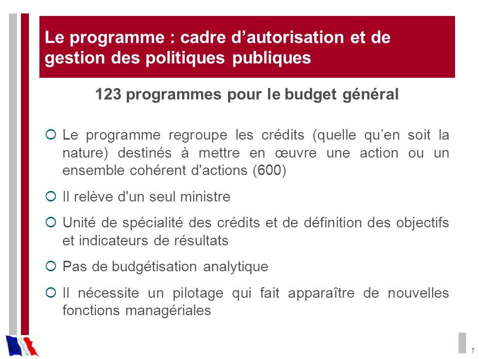 123 programmes pour le budget général