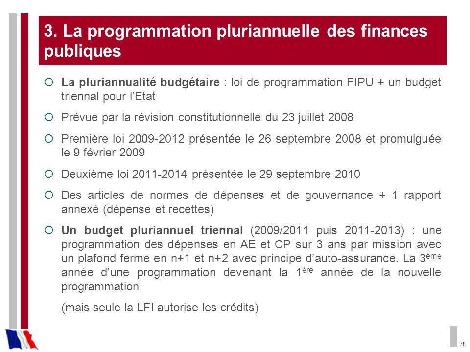 3. La programmation pluriannuelle des finances publiques