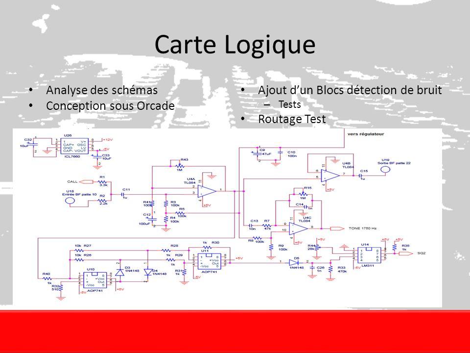 Carte Logique Analyse des schémas Ajout d'un Blocs détection de bruit