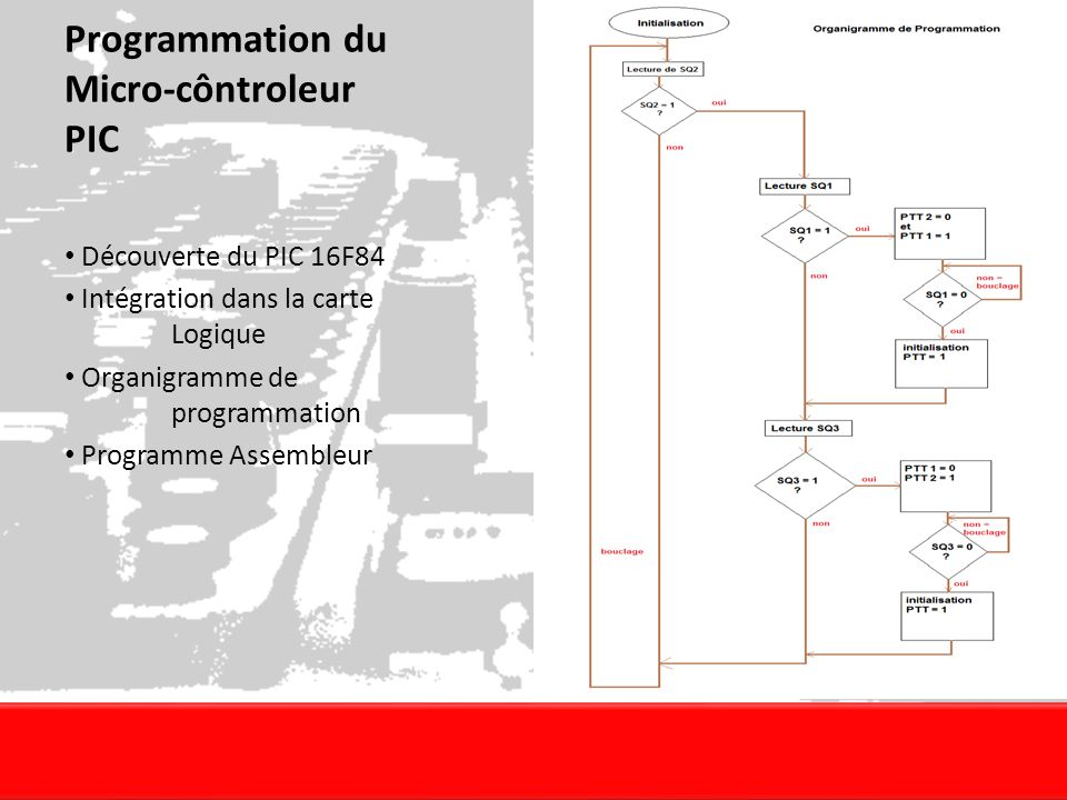 Programmation du Micro-côntroleur PIC