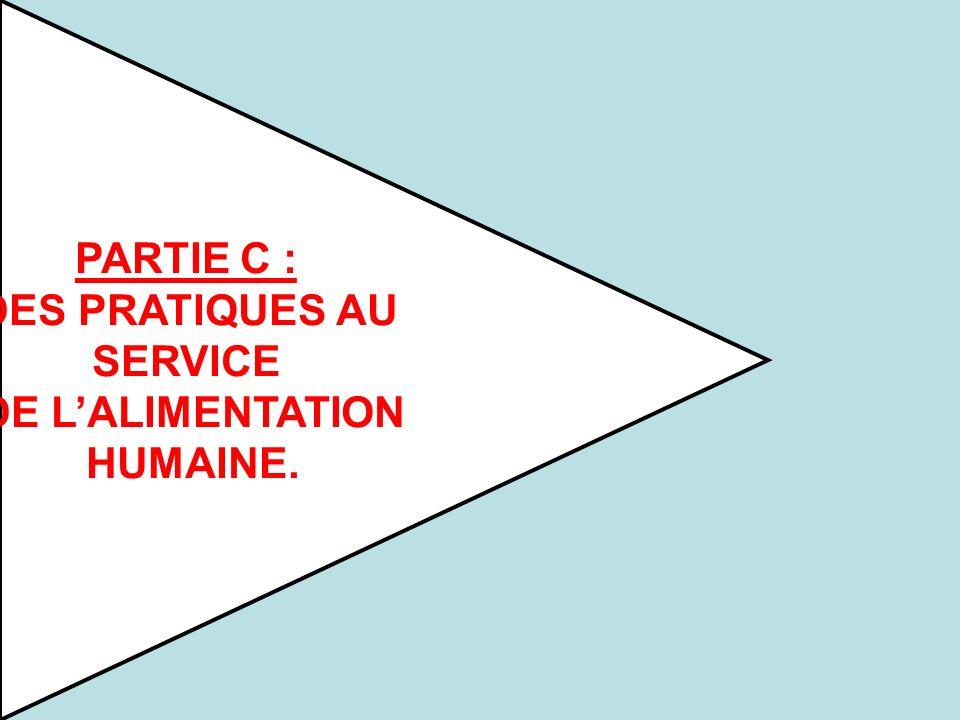 PARTIE C : DES PRATIQUES AU SERVICE DE L'ALIMENTATION HUMAINE.