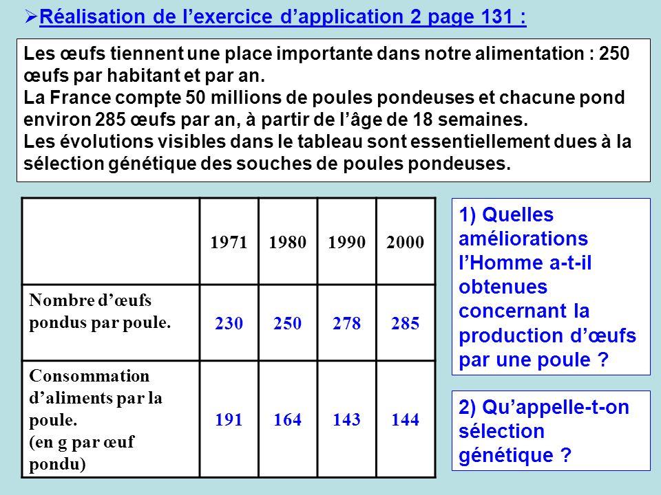Réalisation de l'exercice d'application 2 page 131 :