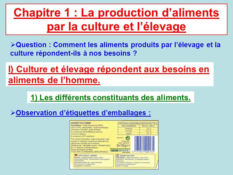 Chapitre 1 : La production d'aliments par la culture et l'élevage