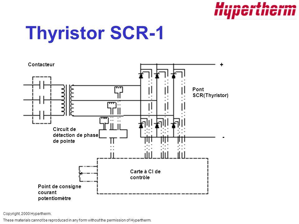 Thyristor SCR-1 + - Contacteur Pont SCR(Thyristor)