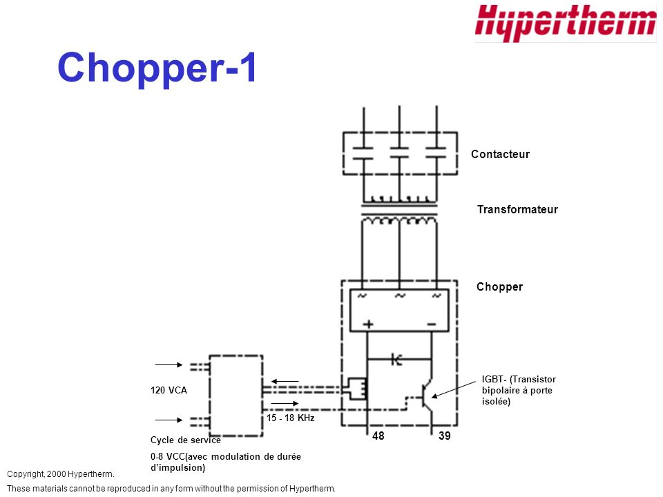 Chopper-1 Contacteur. Transformateur. Chopper. Energy being added to the following elements take you to the next level.