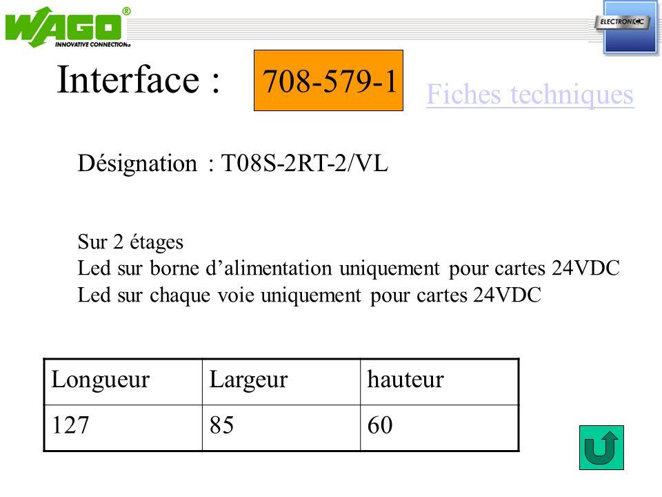 Interface : 708-579-1 Fiches techniques Désignation : T08S-2RT-2/VL