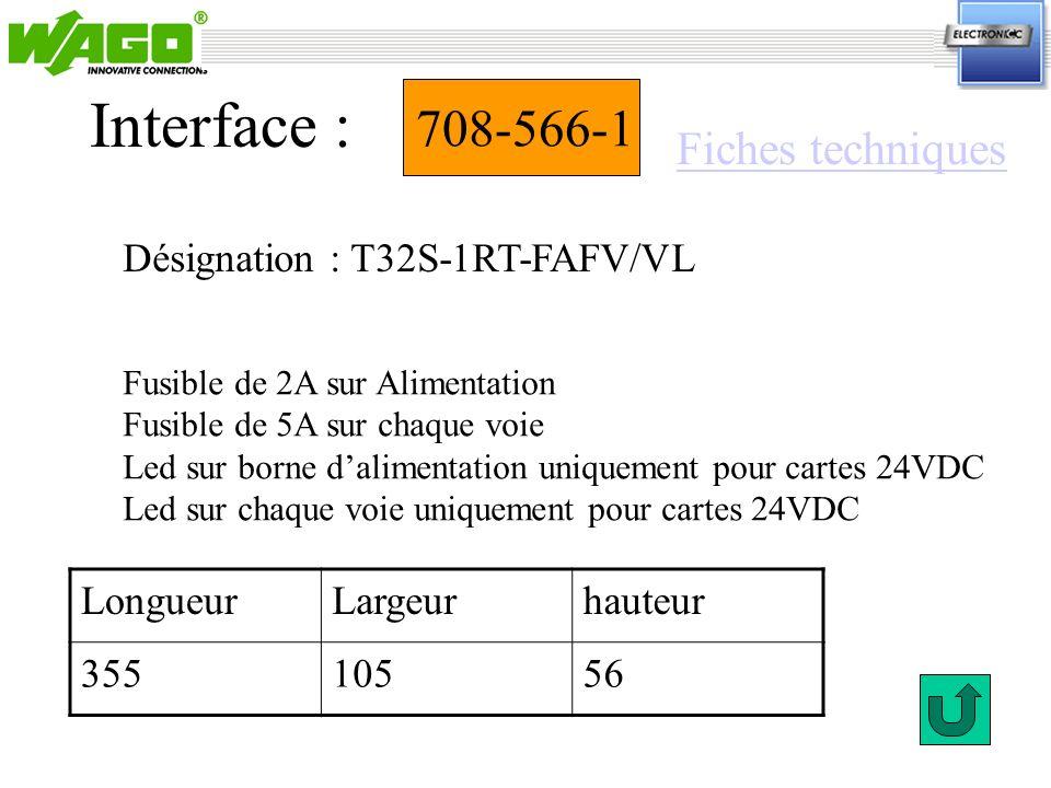 Interface : 708-566-1 Fiches techniques Désignation : T32S-1RT-FAFV/VL